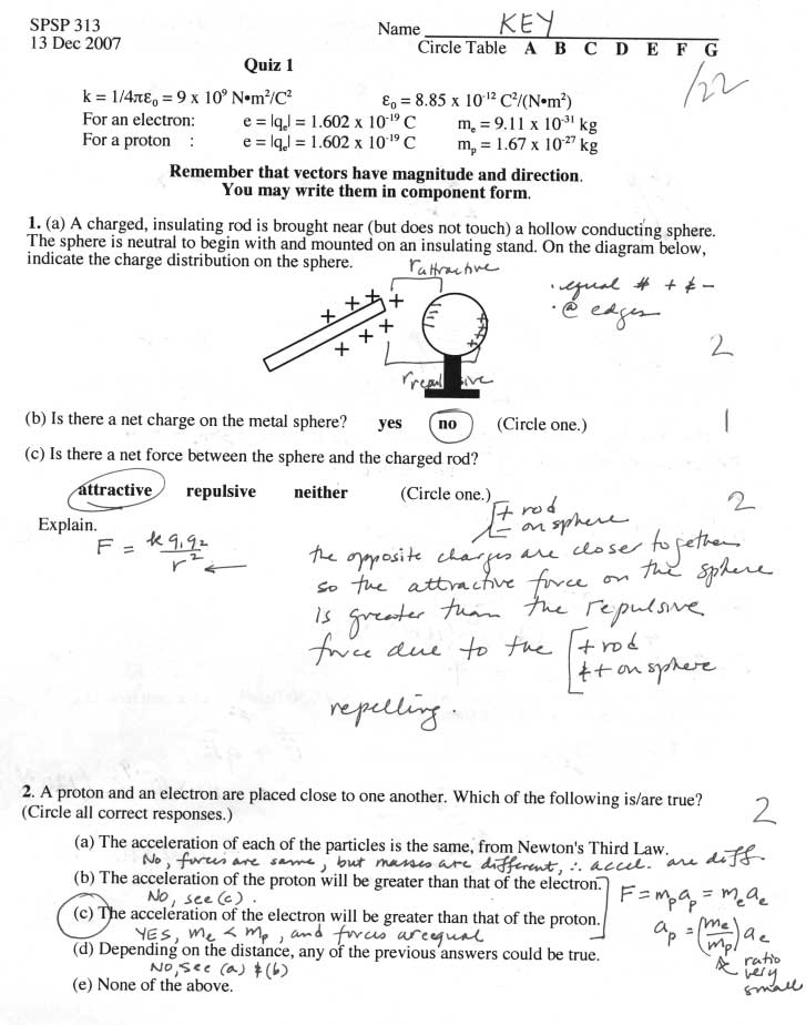 313 Probq Solns. P1 Solutions P2 's. Worksheet. Worksheet Electron Distributions Review Answer Key At Clickcart.co