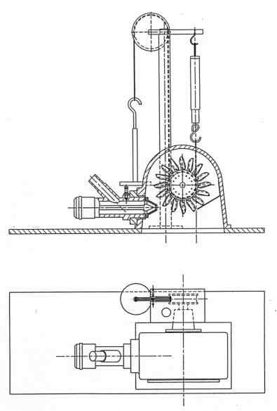 Details Of Pelton Wheel Buckets