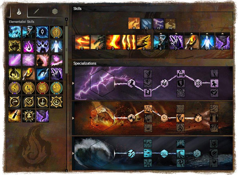 Image result for guild wars 2 combat